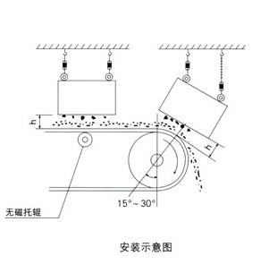 电磁除铁器1055.jpg